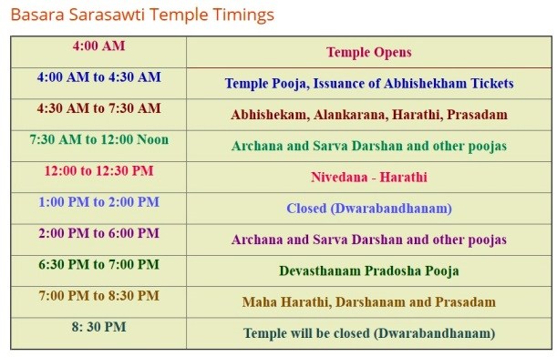 Basara Temple Aksharabhyasam Timings Pooja Online Booking Process